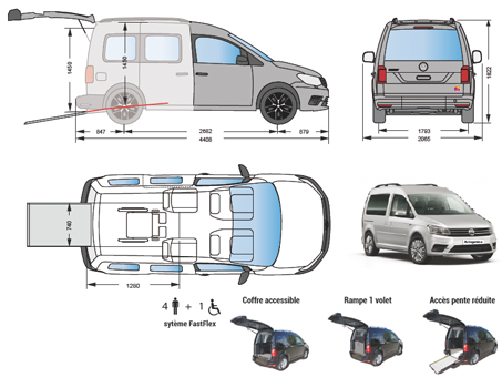 TPMR Volkswagen Caddy